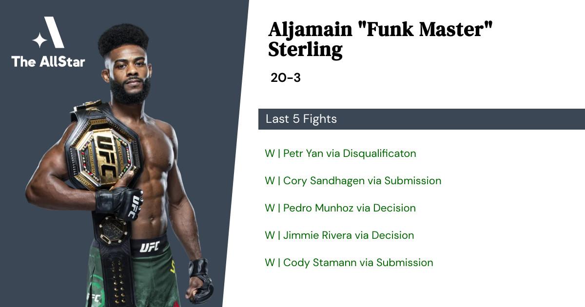 Recent form for Aljamain Sterling