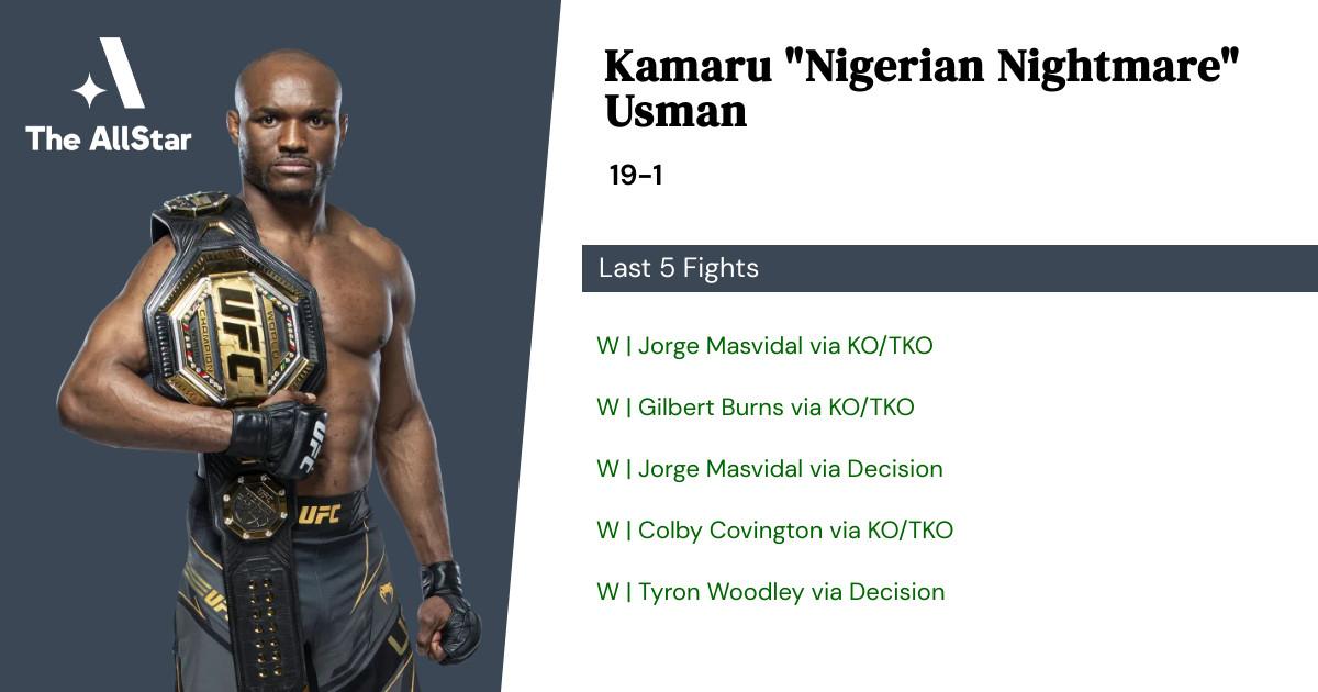 Recent form for Kamaru Usman