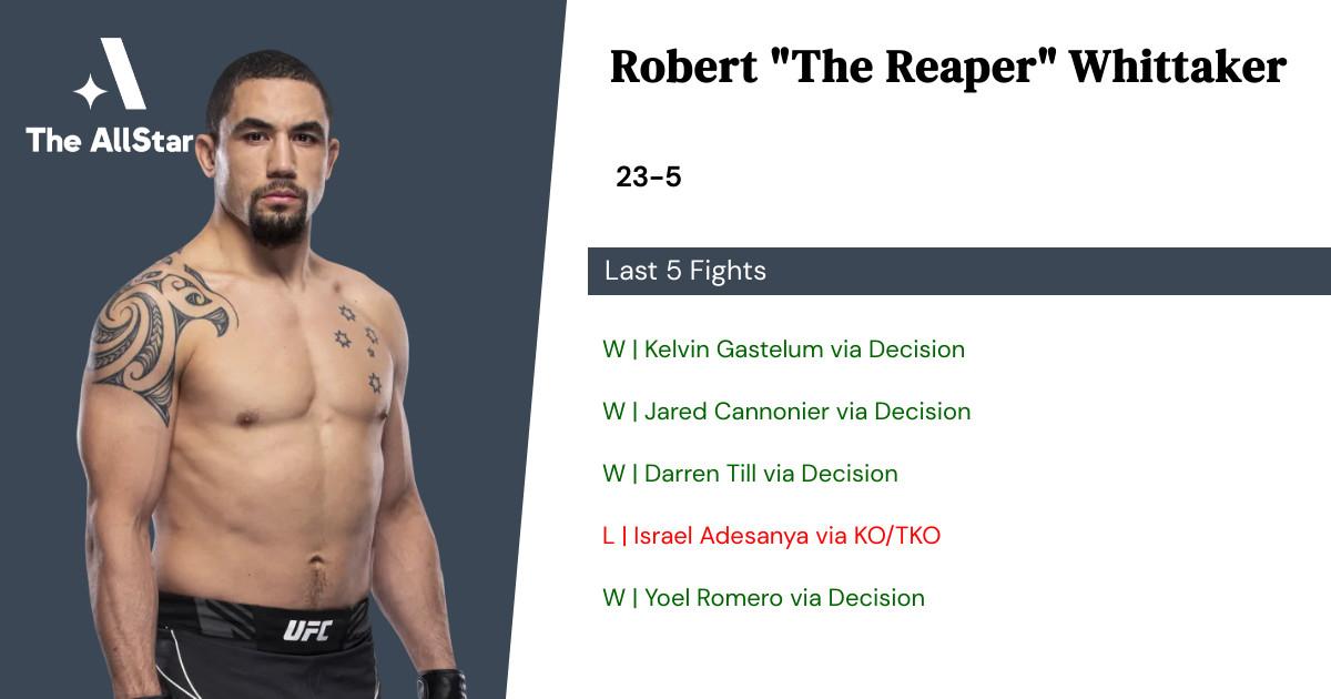 Recent form for Robert Whittaker