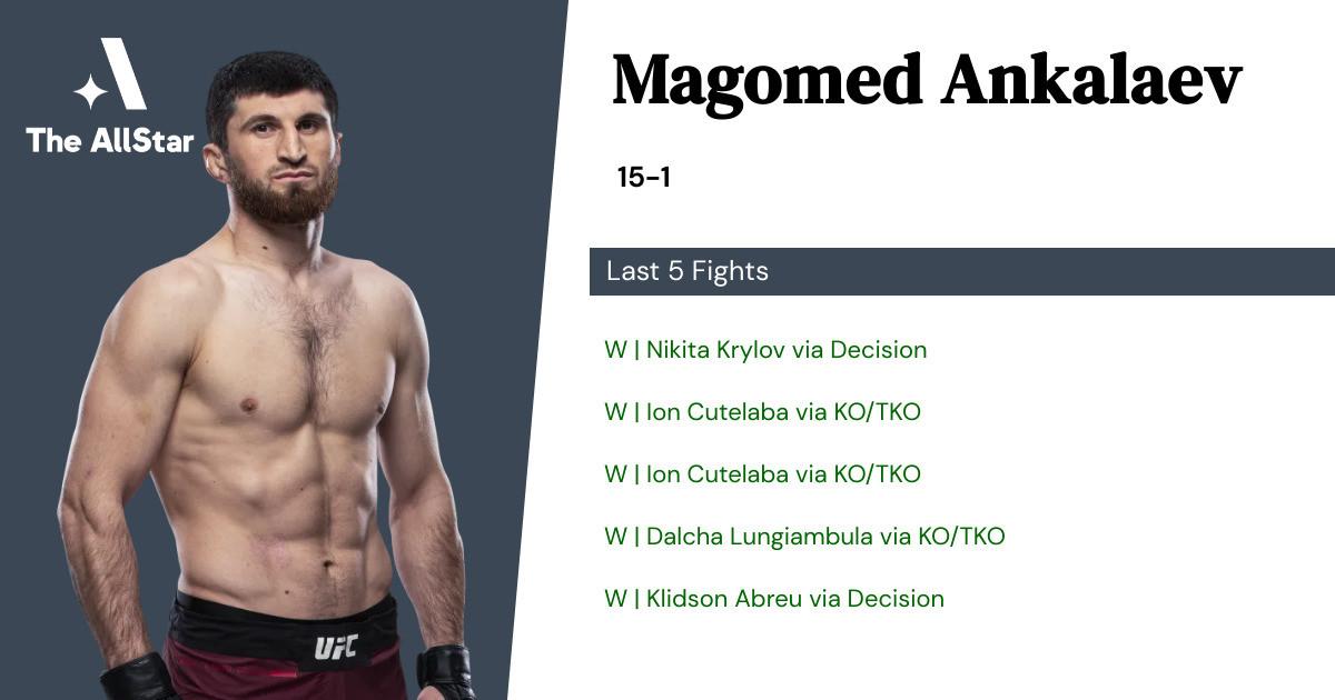 Recent form for Magomed Ankalaev