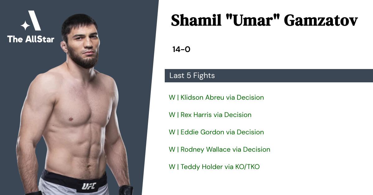 Recent form for Shamil Gamzatov