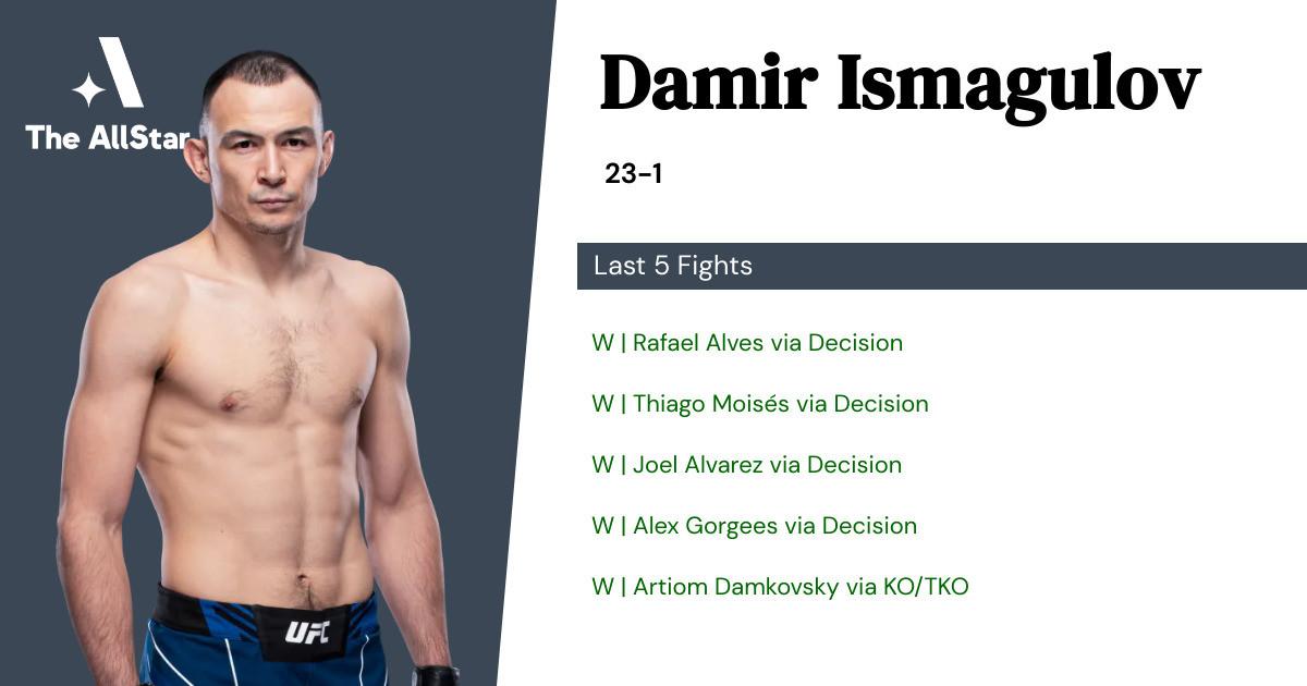 Recent form for Damir Ismagulov