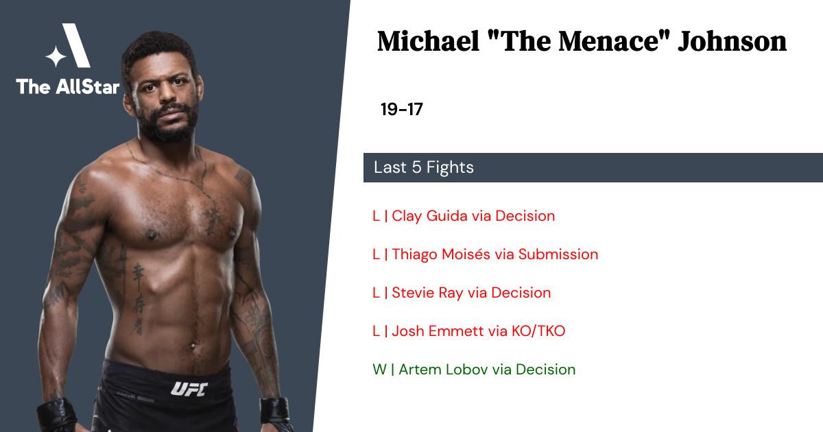 Recent form for Michael Johnson