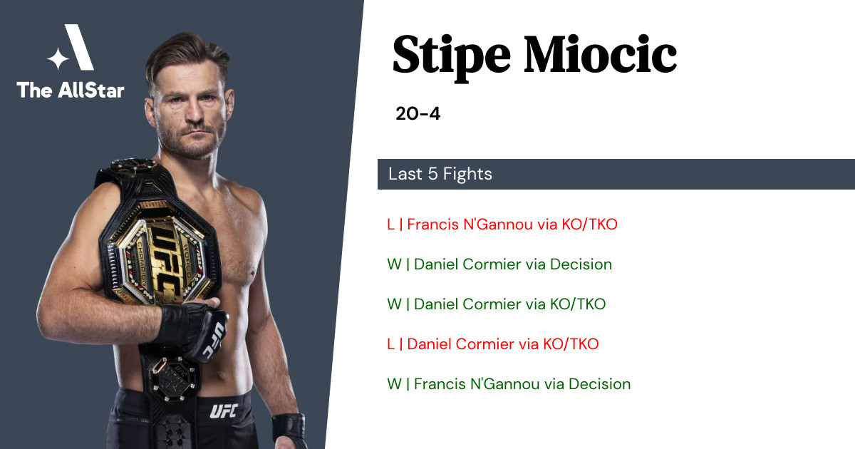 Recent form for Stipe Miocic
