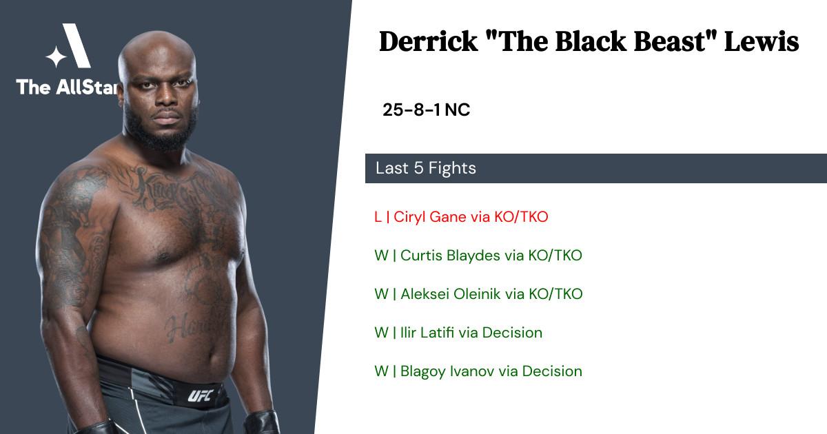 Recent form for Derrick Lewis