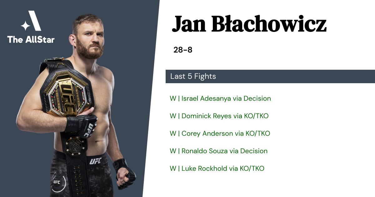 Recent form for Jan Błachowicz