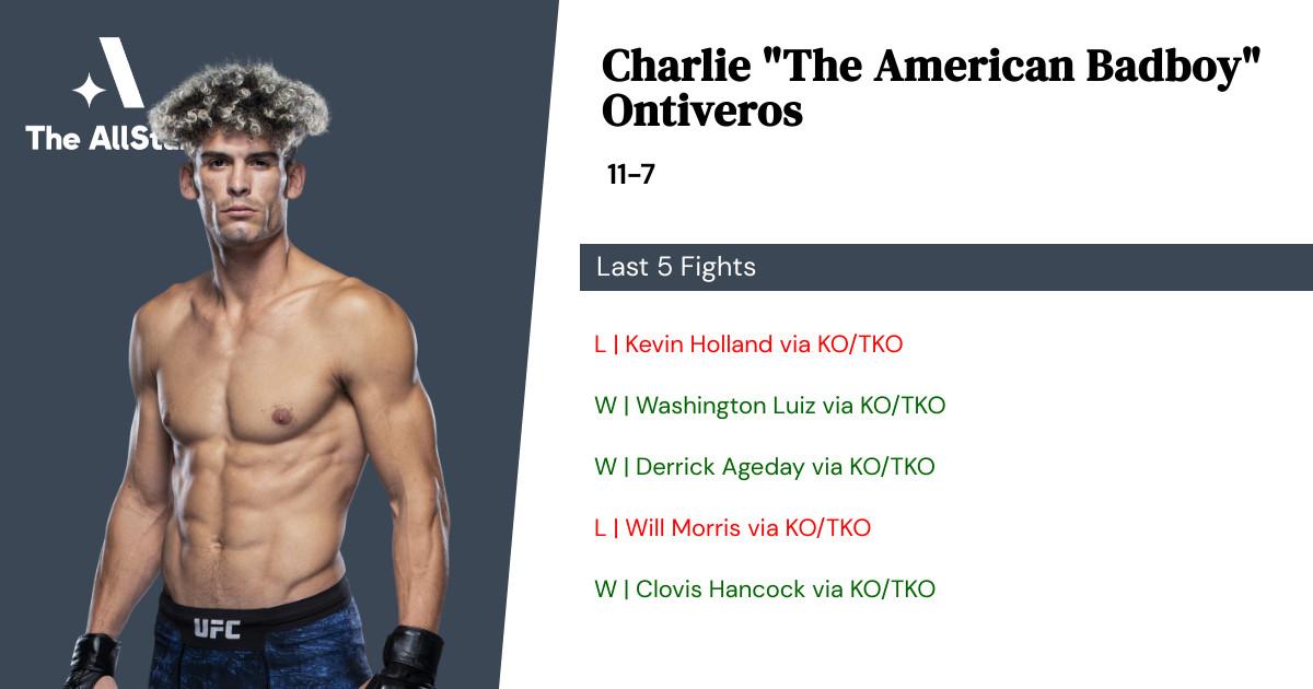 Recent form for Charlie Ontiveros