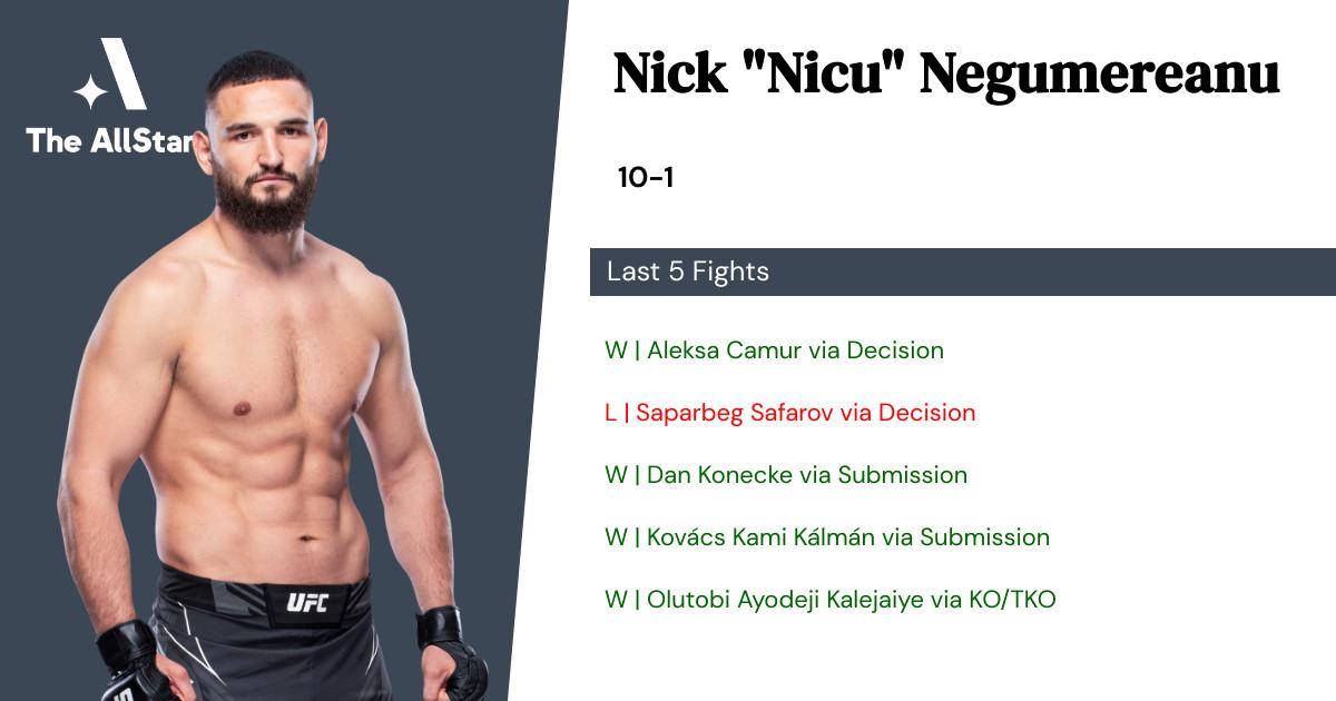 Recent form for Nick Negumereanu
