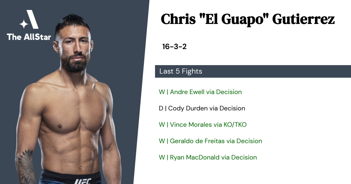 Recent form for Chris Gutierrez