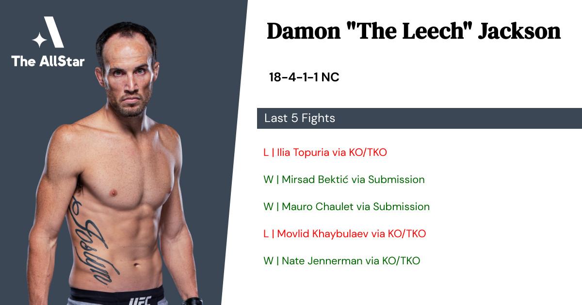 Recent form for Damon Jackson