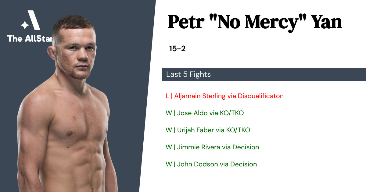 Recent form for Petr Yan