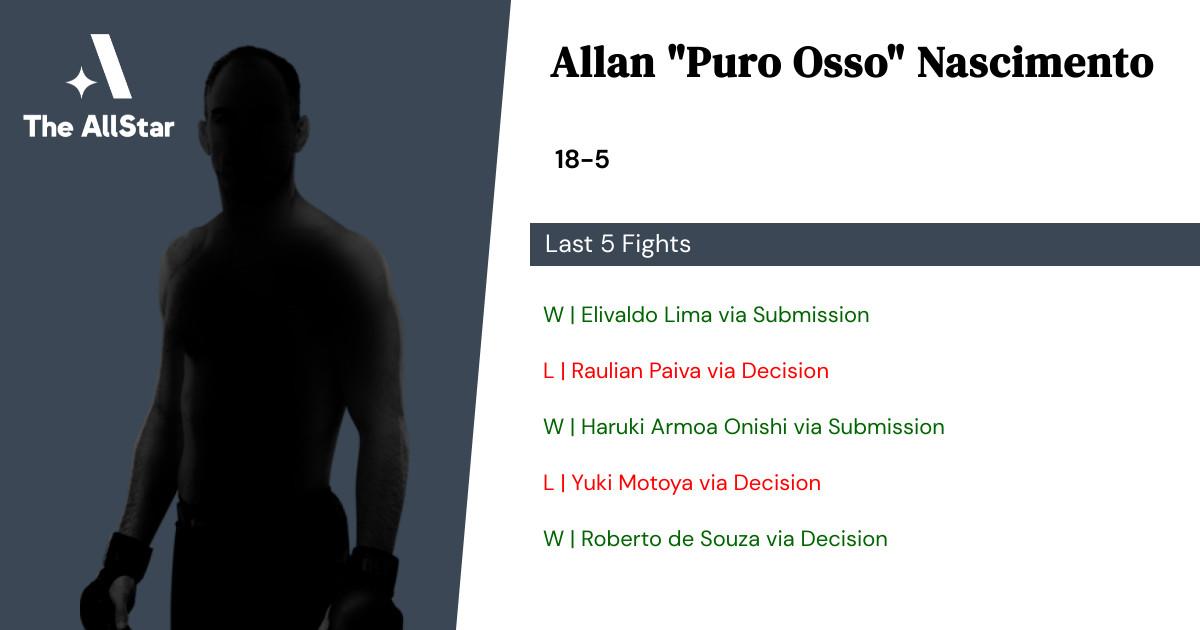 Recent form for Allan Nascimento